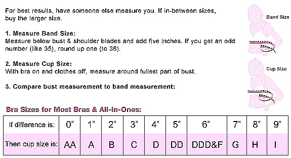 step Measure your Band size. With your bra on, measure firmly around your rib cage, directly underneath your breasts. The tape measure should be horizontal around your body and should not drop in the back. This is your underbust or band measurement.